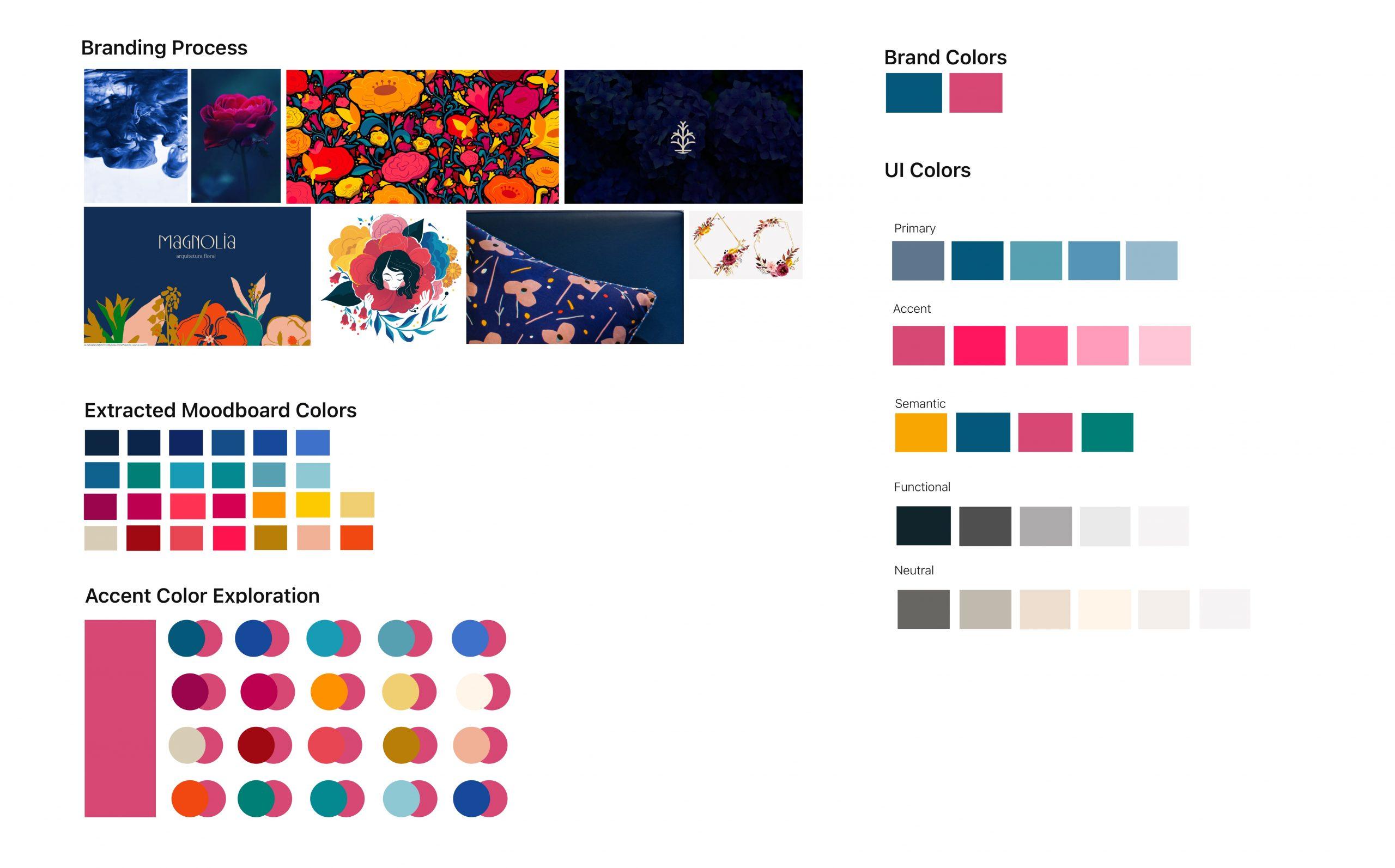 Visual-Identity-Moodboard-1